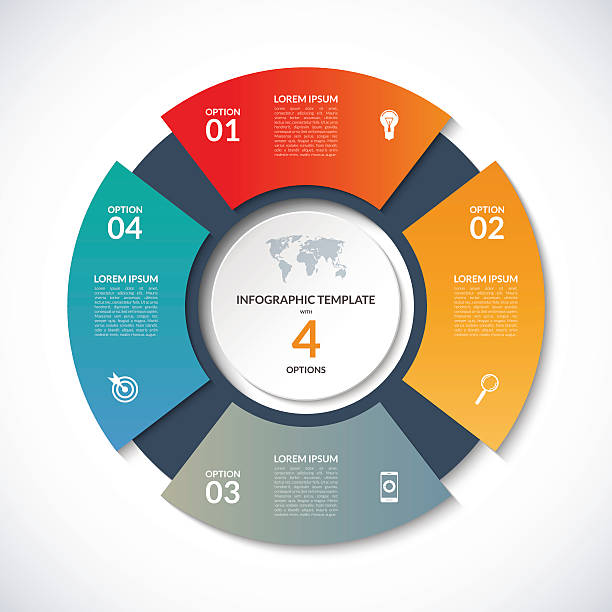 Vector circle template for infographics with 4 options, steps, parts Vector circle template for infographics. Business concept with 4 options, steps, parts, segments. Banner for cycling diagram, round chart, pie chart, business presentation, annual report, web design number 4 stock illustrations