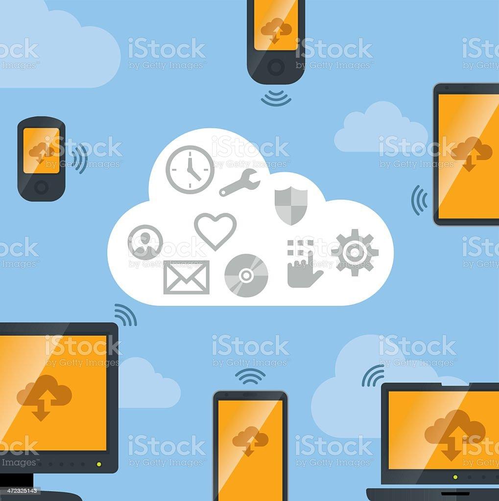 Vector Cloud Computing royalty-free stock vector art