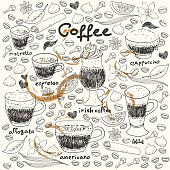 Hand drawn doodle coffee set. Coffee cups, coffee beans, spices, vanilla, cinnamon, clove, star anise, cookies for menu design and coffee background with coffee stains.