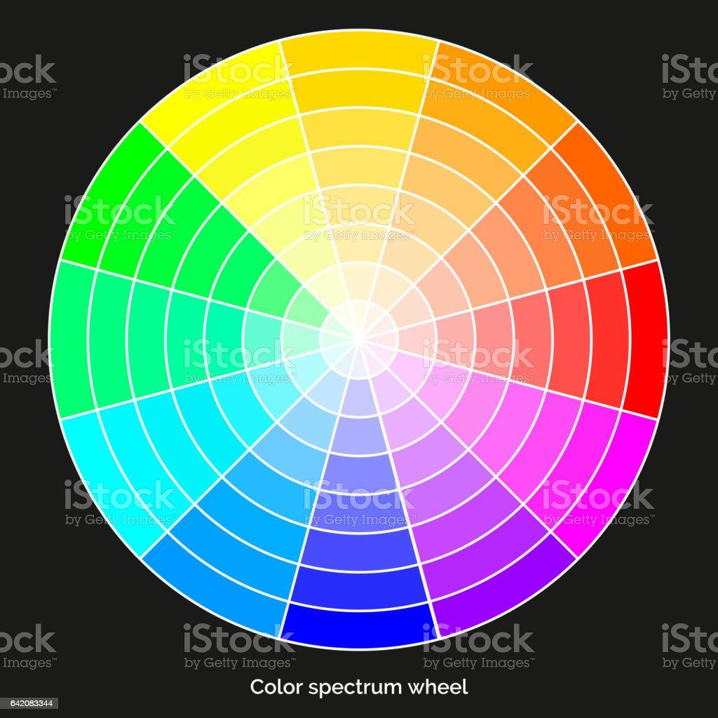 Color chart rainbow - Chart Circle Rainbow Spectrum Wheel