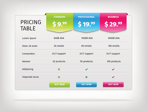 vector colorful pricing table template for business - pricing infographics stock illustrations, clip art, cartoons, & icons