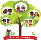 Vector concept of african american family tree