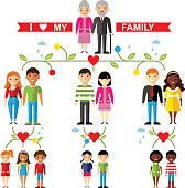 Set of multicultural family, adult, mother, father, sister, aunt, uncle,brother, children
