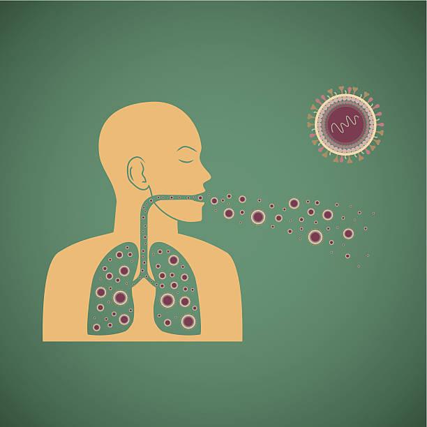 Vector concept of man respiratory pathogenic virus vector art illustration