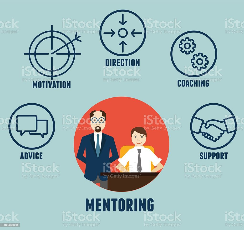 Vector concept of mentoring with components vector art illustration