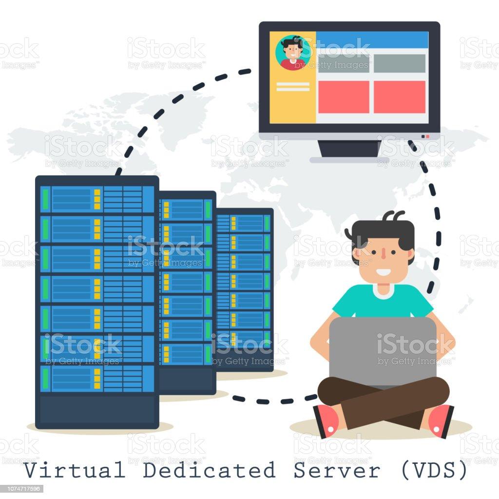 vps сервер сайт