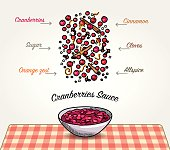 Vector sketched illustration of American Cranberries sauce for Thanksgiving in a bowl on a plaid tablecloth. Above it are ingredients used - Cranberries, Cinnamon, Cloves, Orange zest, Allspice, Sugar falling down into the bowl. Illustration is on white background.