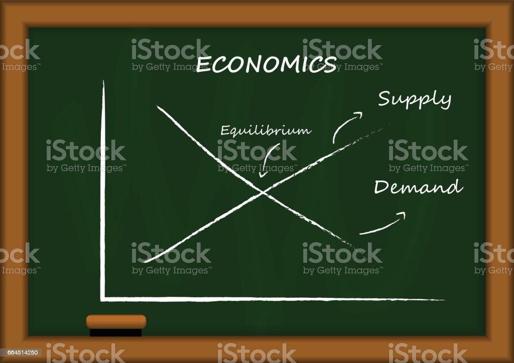 Vektor Angebot Und Nachfrage Wirtschaft Graph Auf Tafel Stock Vektor