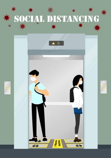 illustrazioni stock, clip art, cartoni animati e icone di tendenza di a vector design concept of social distancing in the elevator during coronavirus (covid-19) pandemic. people keep distance in the elevator illustration. - ascensore