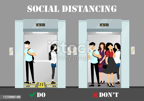A vector design concept of Social Distancing in the elevator during Coronavirus (Covid-19) pandemic. Info-graphic do and don't of maintain social distancing illustration. Flat vector of people using the elevator during the Coronavirus pandemic.