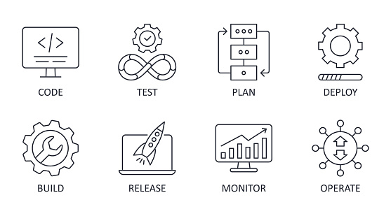 Vector DevOps icons. Editable stroke. Software development and IT operations set symbols. Test release monitor operate deploy plan code build