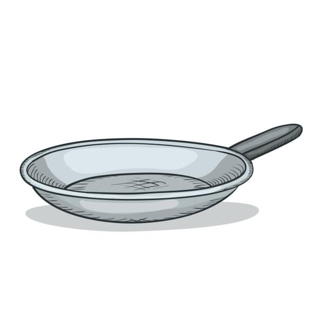bildbanksillustrationer, clip art samt tecknat material och ikoner med vektor digital målning doodle pan - frying pan