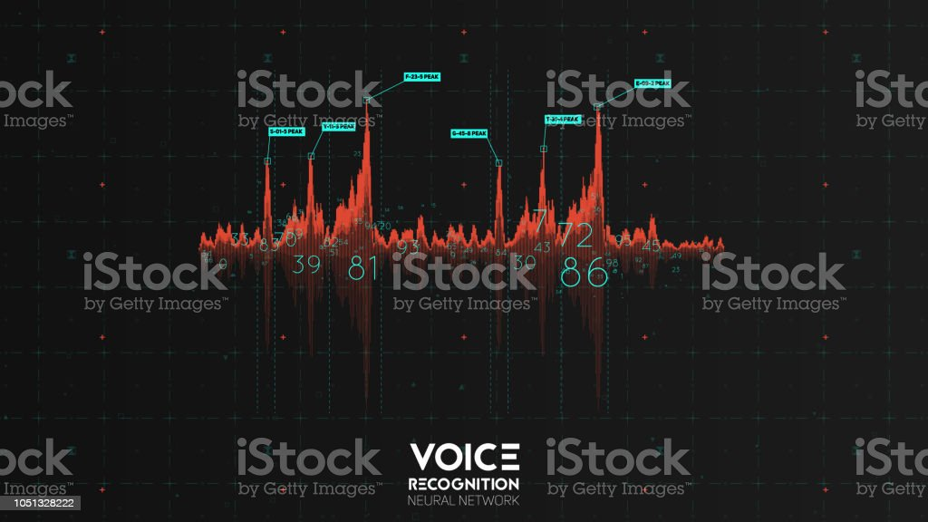 Vector Echo Audio Wavefrom Abstract Music Waves Oscillation