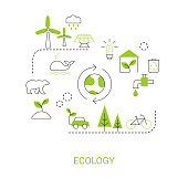 Ecology concept. White background with ecology icons.