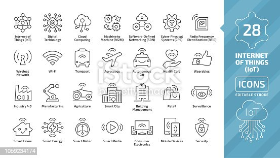 Vector editable stroke line internet of things icon set with wireless network and cloud computing digital IoT technology. Smart home, city, M2M, industry 4.0, healthcare, business thin outline sign.
