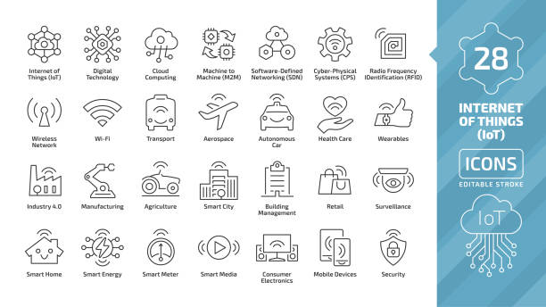 vector editable stroke line internet of things icon set with wireless network and cloud computing digital iot technology. smart home, city, m2m, industry 4.0, healthcare, business thin outline sign. - przemysł stock illustrations