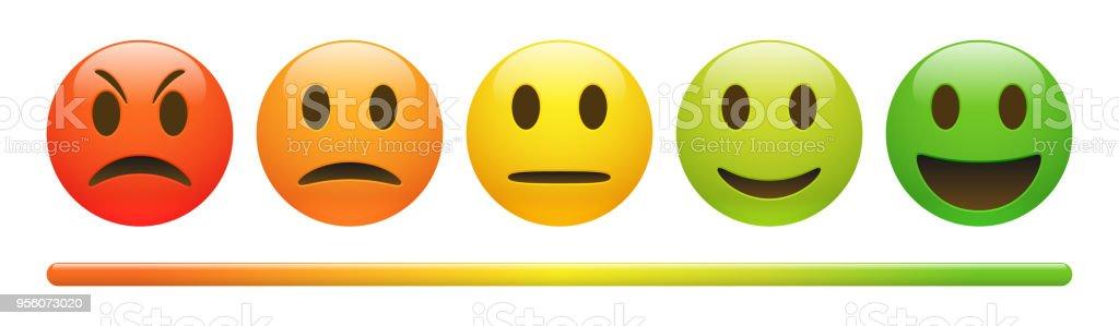 Échelle de rétroaction vecteur émotion sur fond blanc - Illustration vectorielle