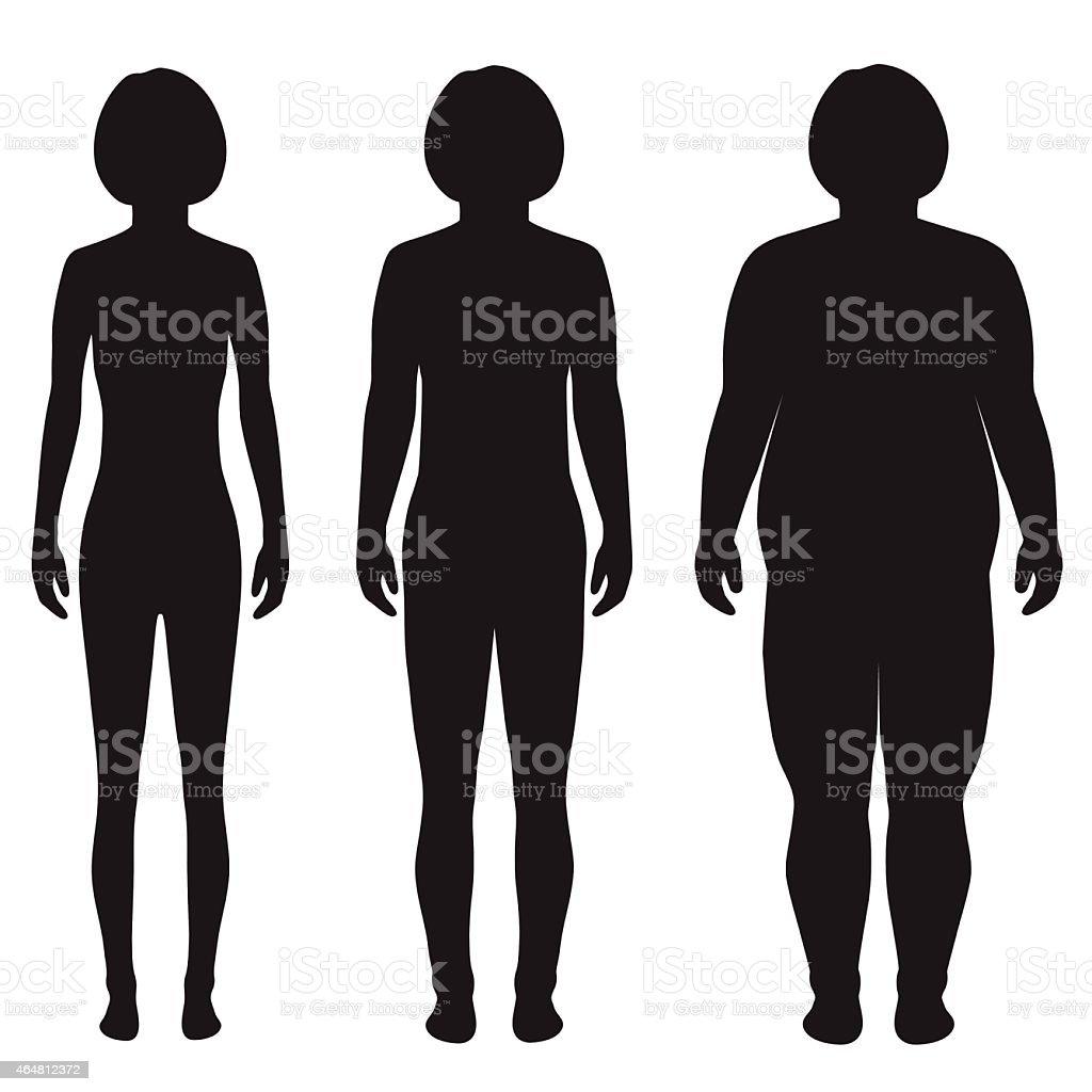 vector fat body, weight loss, vector art illustration