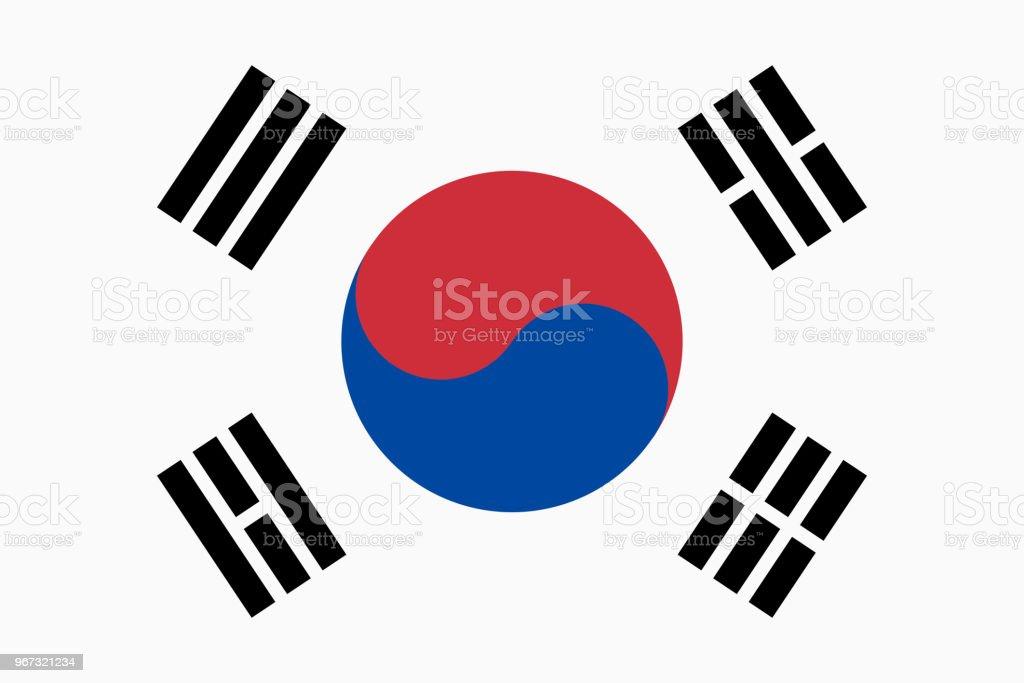 Vector bandeira da Coreia do Sul. Proporção de 2:3. Bandeira nacional sul-coreano. Taegukgi. - ilustração de arte em vetor