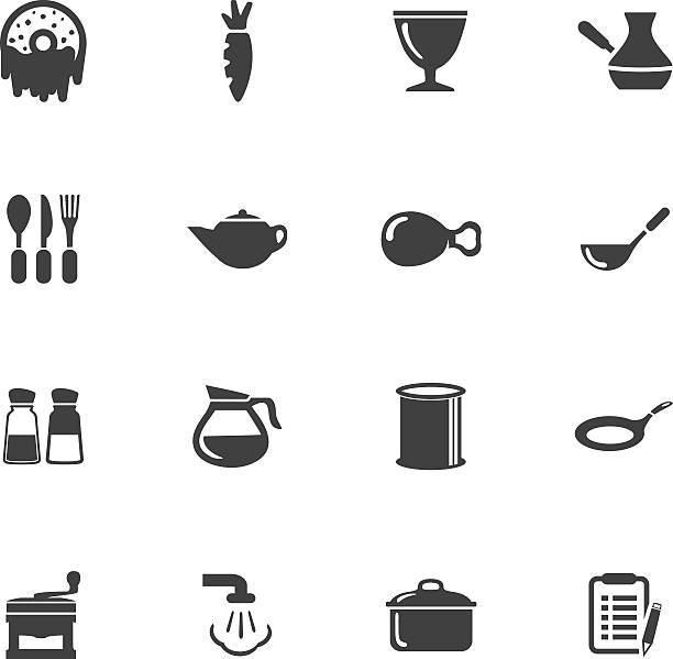bildbanksillustrationer, clip art samt tecknat material och ikoner med vector food icons set - frying pan