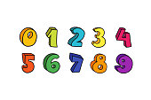 Vector hand drawn 3D colorful numbers set. Signs as sketched art, ouline font. Latin alphabet numbers from 1 to 0. Isolated without background. Funny text for birthday party, numeric text