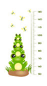 Vector height wall chart decorated with cartoon frogs, insects (or butterflies) and numbers. Illustration in flat style for children growth measurement, a gift for baby birth or baby shower