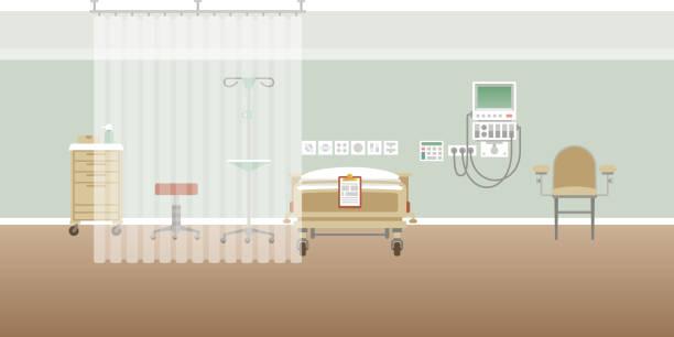 bildbanksillustrationer, clip art samt tecknat material och ikoner med vector sjukhus personliga medicinska ward interiör tom scen i platt stil - sjukhusavdelning
