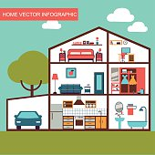 Infographic home layout interior. Flat style vector illustration. Rooms and furniture.