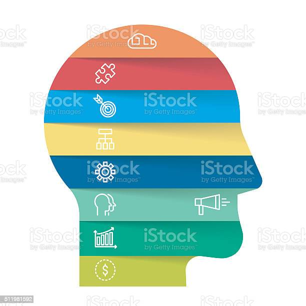 Vector human face infographic concept vector id511981592?b=1&k=6&m=511981592&s=612x612&h=gmcq lsgkr3gig2msffy7d5oazrhqdkyj09qvr93nhm=
