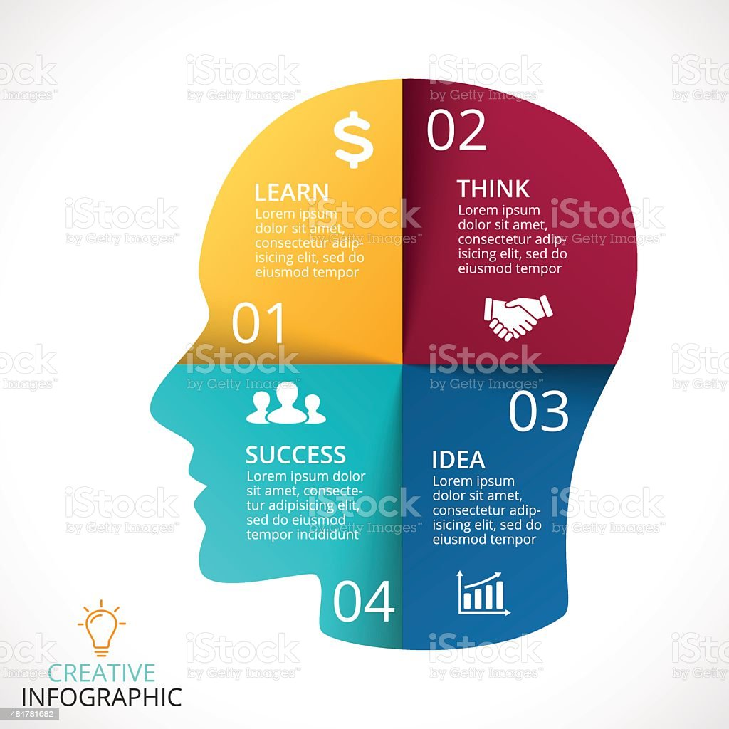 vector human face infographic  cycle brainstorming head diagram   creativity, generating royalty-free