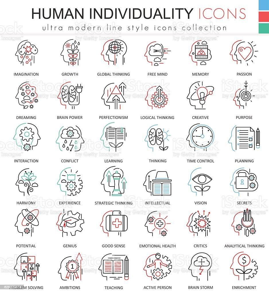 Vector Human personality and mentality ultra modern color outline line – Vektorgrafik