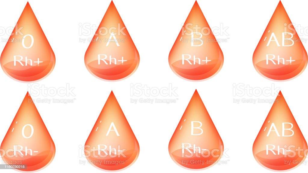 血液型とrh因子を持つ透明またはガラス血滴の形をしたベクターアイコン ...