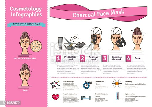 Vector Illustrated set with activated charcoal face mask. Infographics with icons of medical cosmetic procedures for skin.