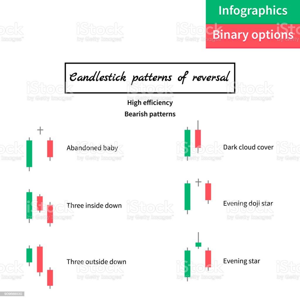 rot-grüne kerze für binäre optionen demo software für den warenhandel