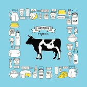 Vector illustration. Cow and milk products set located in the rectangle.
