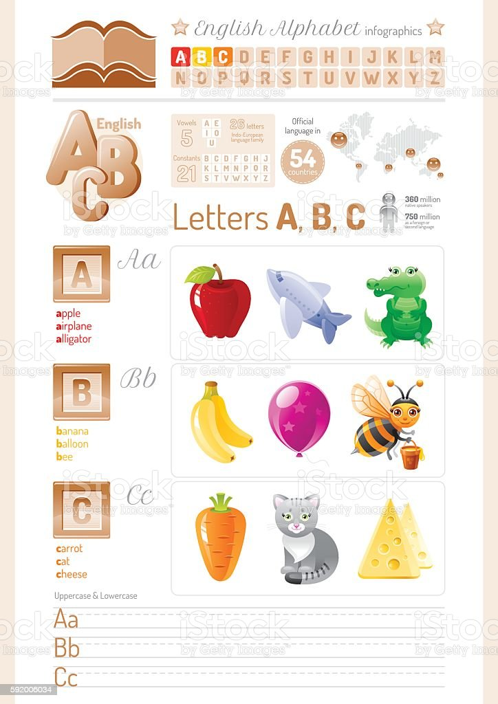 vector illustration english alphabet icons letters a b c