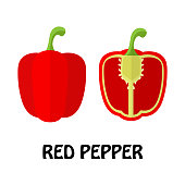 Vector Illustration Flat Red Pepper isolated on white background , Raw materials fresh vegetable