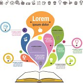 Vector File of Knowledge from Book
