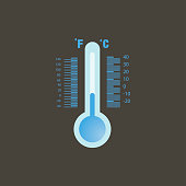 Vector illustration for indicator celsius temperature weather