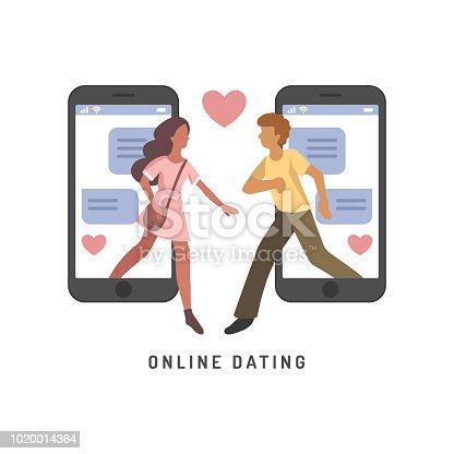 Wie man Sicherheits-ID für Online-Dating