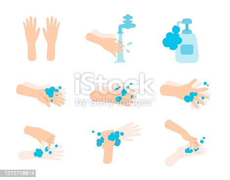 Hands Washing Sequence Instruction, Vector Illustration For Proper Hand Wash Procedures.