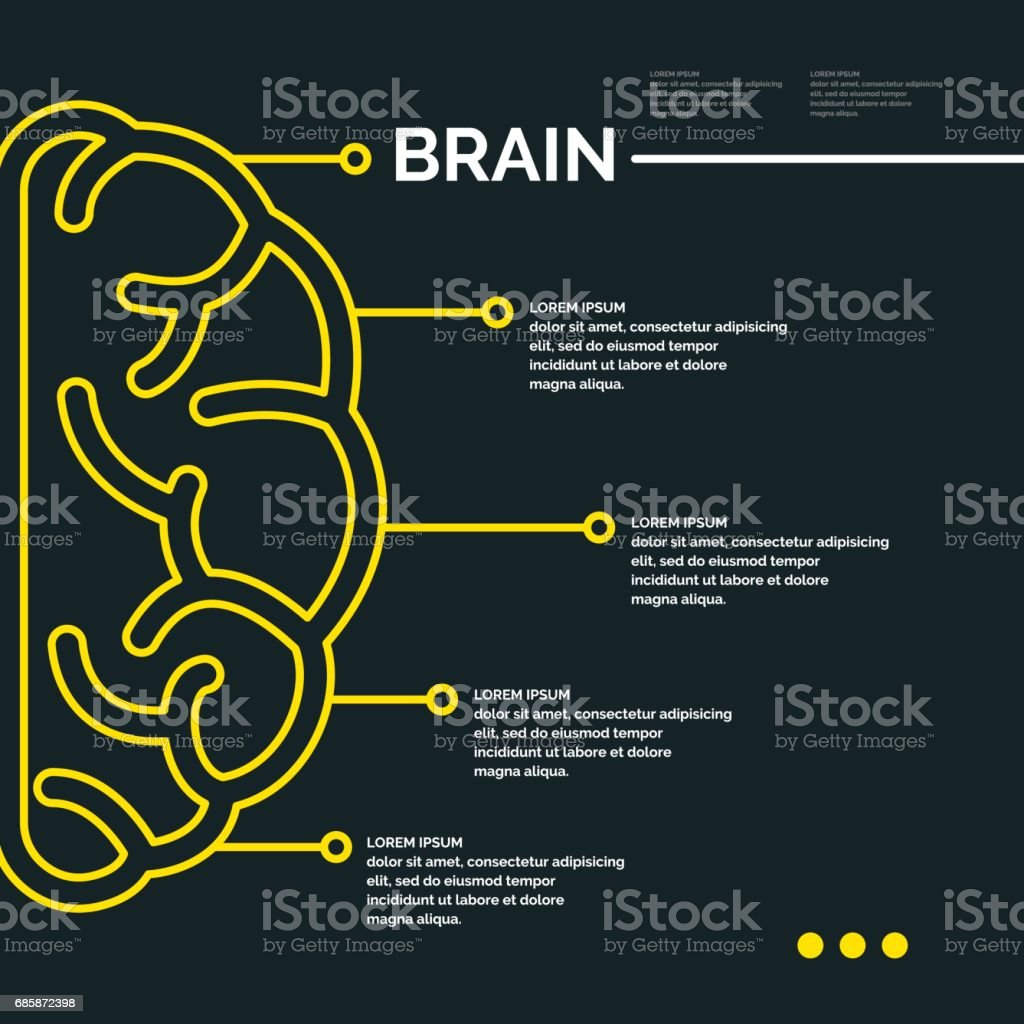 Vector illustration in a linear fashion with the image of the brain vector art illustration