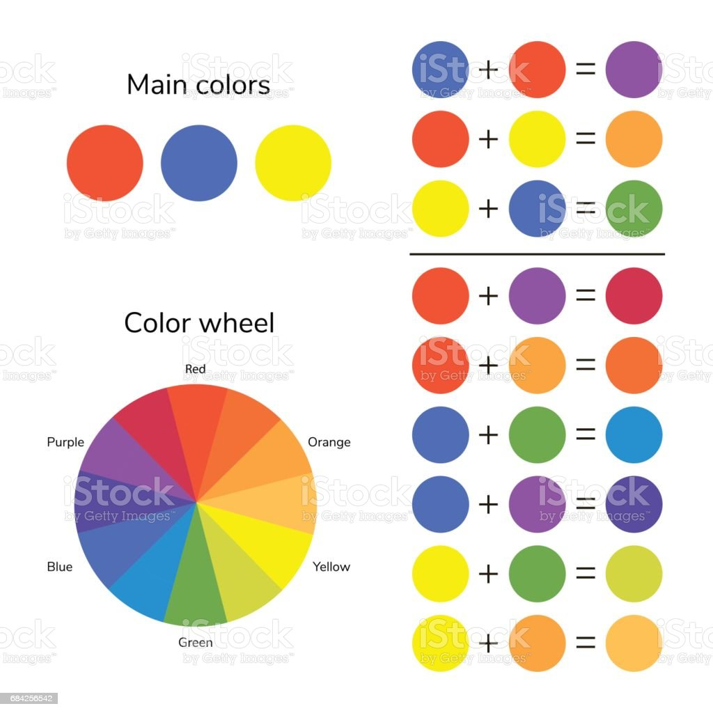 Vector Illustration Infographics Color Wheel Color Mixing