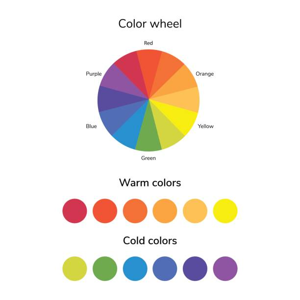 illustrazioni stock, clip art, cartoni animati e icone di tendenza di vector illustration, infographics, color wheel, warm and cold colors - ruota dei colori