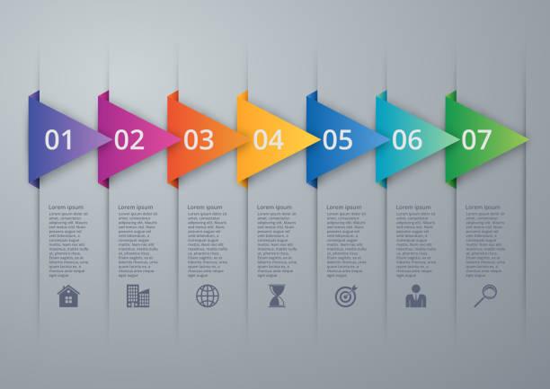 vektor-illustration von infografiken sieben optionen - entspannungsmethoden stock-grafiken, -clipart, -cartoons und -symbole