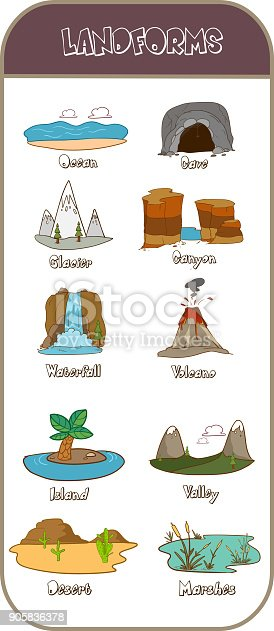 istock Vector illustration of a Learning Landforms for kids 905836378