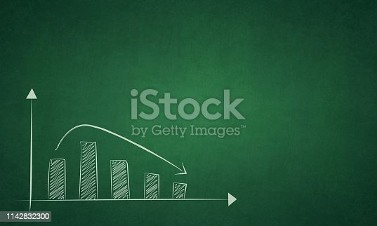 A vector illustration of a green board having a graph with five hand drawn bars, the first two representing an increase and the rest representing a downward down trend graph or a decreasing or loss graph. A simple vector illustration with no text, just drawing. The inside of the bars is filled with white color zig zag scribbling or slanting scribble lines. The drawing is at the bottom left corner. Empty copy space at the top, left and right. The board is grungy, more dark patches or patchy towards the edges and corners, lighter tone in the middle, center or centre. The axes of the graph are straight lines extending a bit to the negative quadrants as well. The arrows of the lines are solid filled triangles. A curved line with an arrow runs over the top of bars to show the trend.