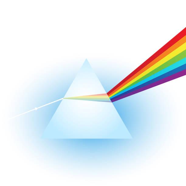 三角透明光学ガラスプリズムのベクター図。カラフルな可視スペクトルへの白色光の分散または屈折。物理学のイラスト。 - プリズム点のイラスト素材/クリップアート素材/マンガ素材/アイコン素材