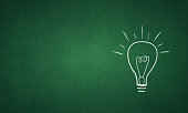 Horizontal vector illustration of a lighted bulb drawn on a greenboard. The filament , rays, case, glass case, support wires are very clear hand drawn in white color chalk over a textured gradient grunge green background. The diagram is at the right side in the frame and copy space for text to the left. No people. No text. Just drawing. Vignette, Vignetting.
