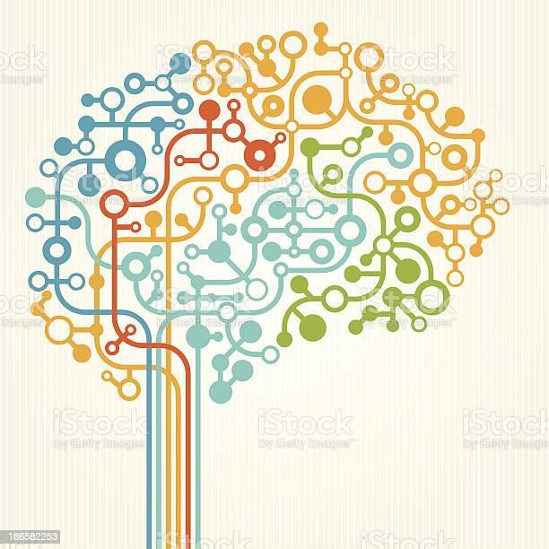 Vector illustration of brain concept vector id186582253?b=1&k=6&m=186582253&s=612x612&h=kkfvvr houl2q44eecq idxntgkkl8pisgxengpulfc=